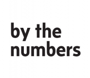 By the Numbers – December 2014